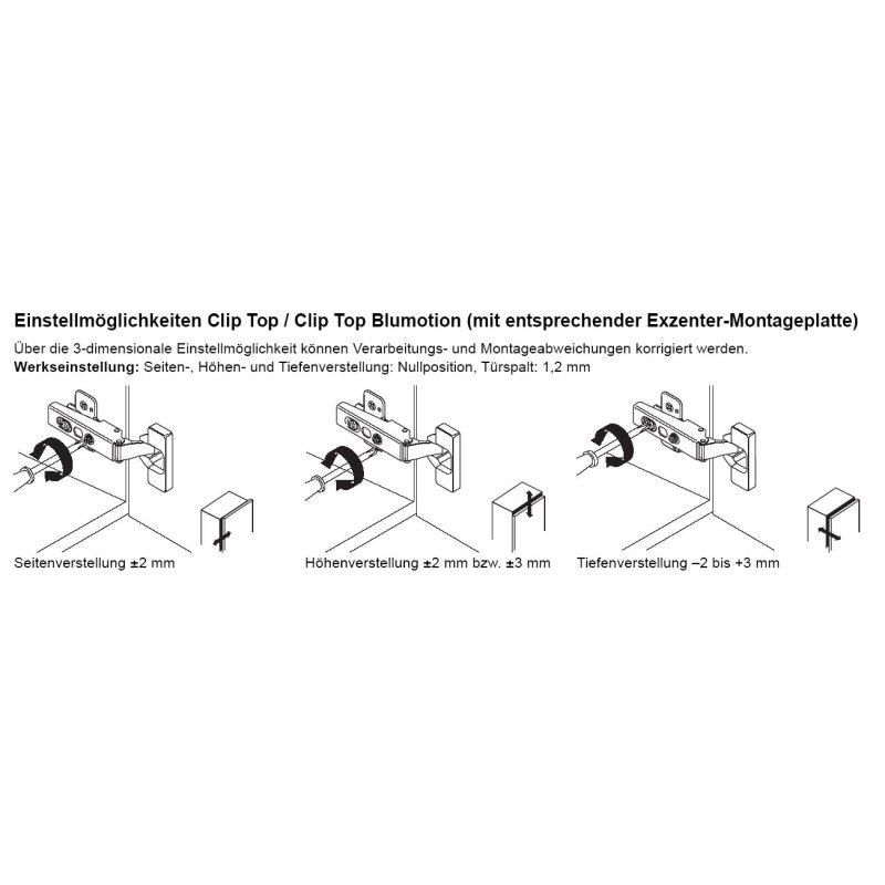 BLUM Clip Top Blumotion Schanier Topfband 110° Montageplatte GRATIS Dämpfer
