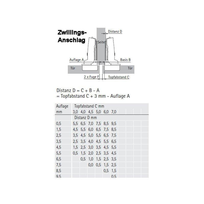 Hettich Sensys 8645i TH52 110 Grad Eckanschlag Standard Scharnier mit Soft Close